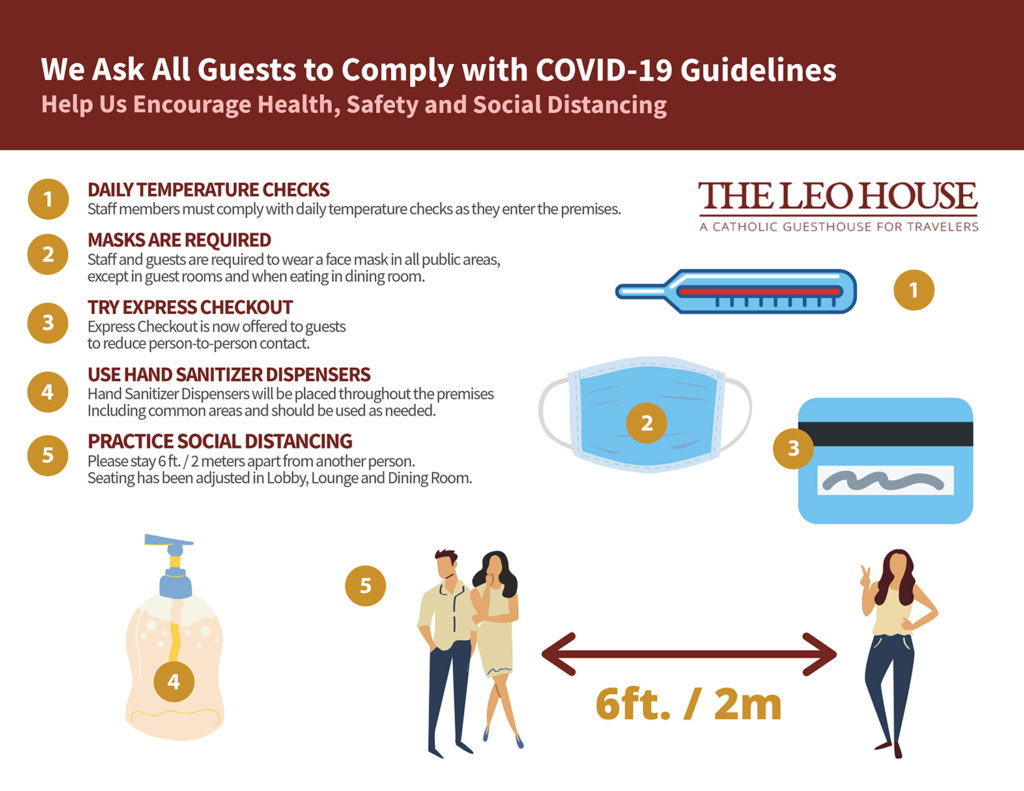 Reopening for guests - diagram of social distancing measures and cdc best practices